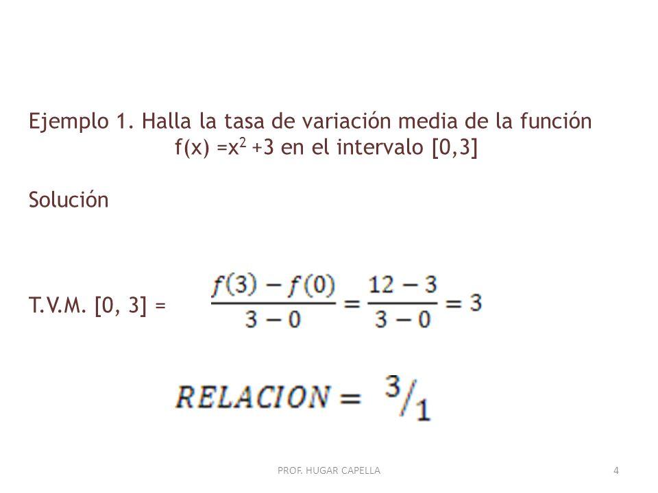 f(x) =x2 +3 en el intervalo [0,3]